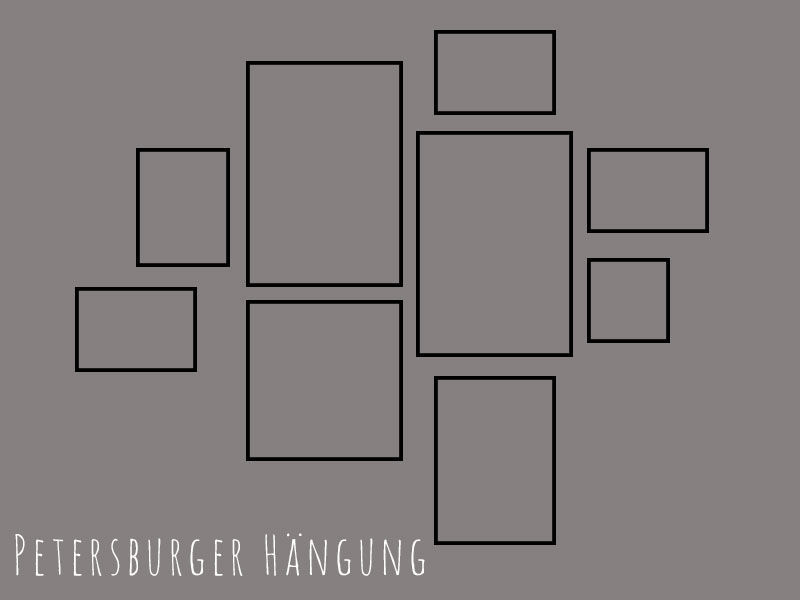 Petersburger-Hängung
